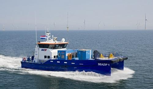 Un matériel adapté à tout type de bateau